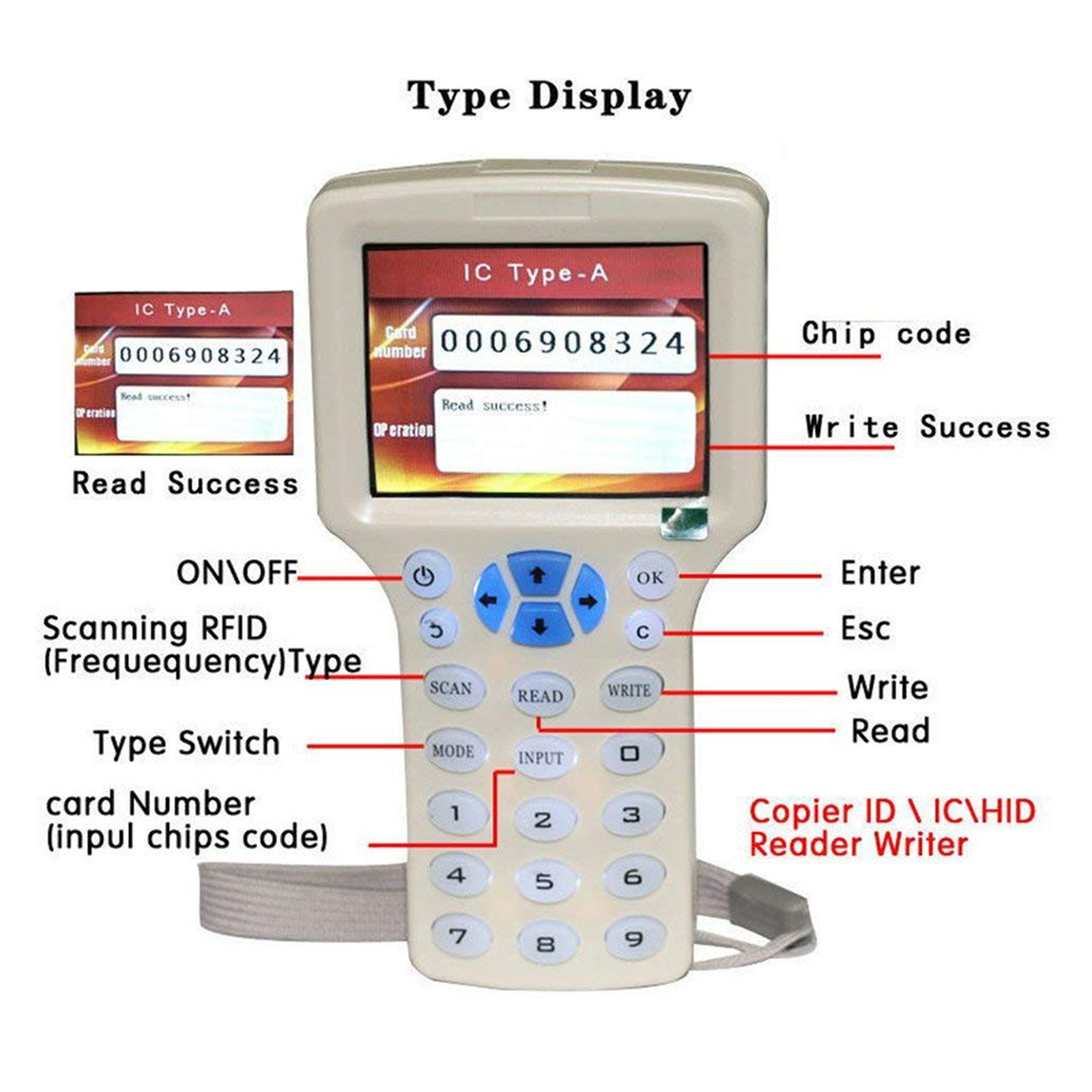10-Frequency RFID Card Reader Copier Access Control System Support for ID IC Cards ID-125 375 500 625 750 1000KhzIC-13.56Mhz enlarge