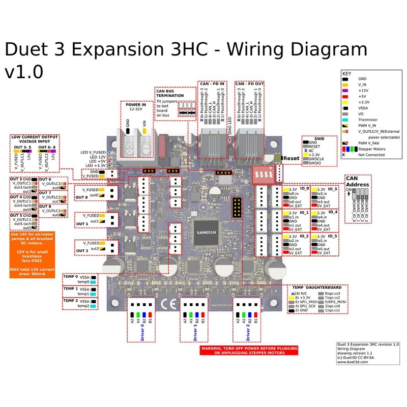 3D Printer CNC Machine Cloned Duet3 Upgrades Controller Board Duet 3 3HC Expansion Board Advanced 32bits enlarge