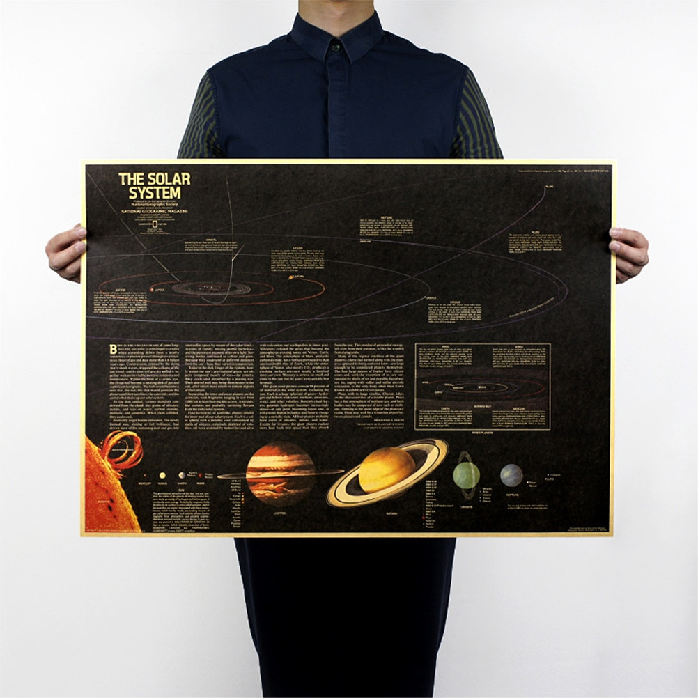 New Nine Planets In The Solar System Poster Coffee Bar Decor Living Room Retro Kraft Paper Wall Sticker