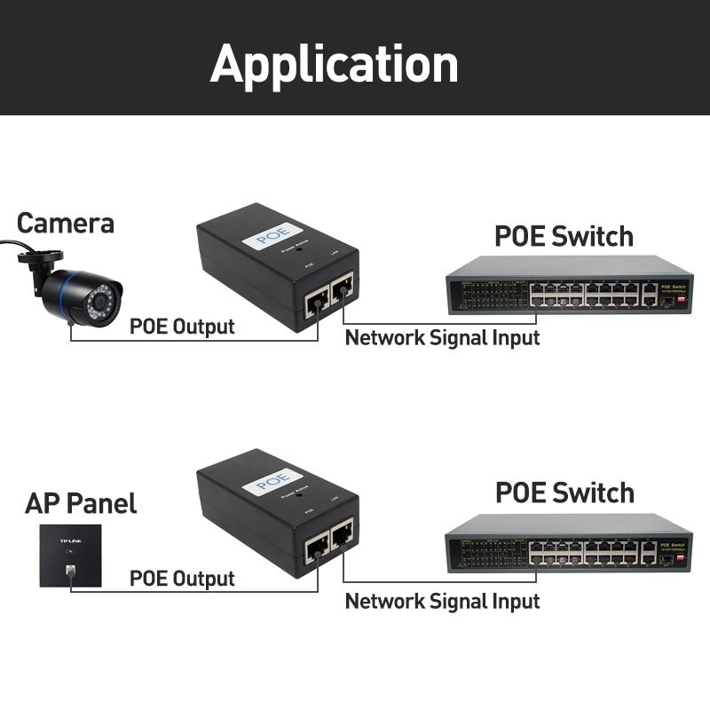 48V POE Injector POE Adapter 10/100Mbps For IP POE Camera System EU/US/UK/AU Plug Optional enlarge