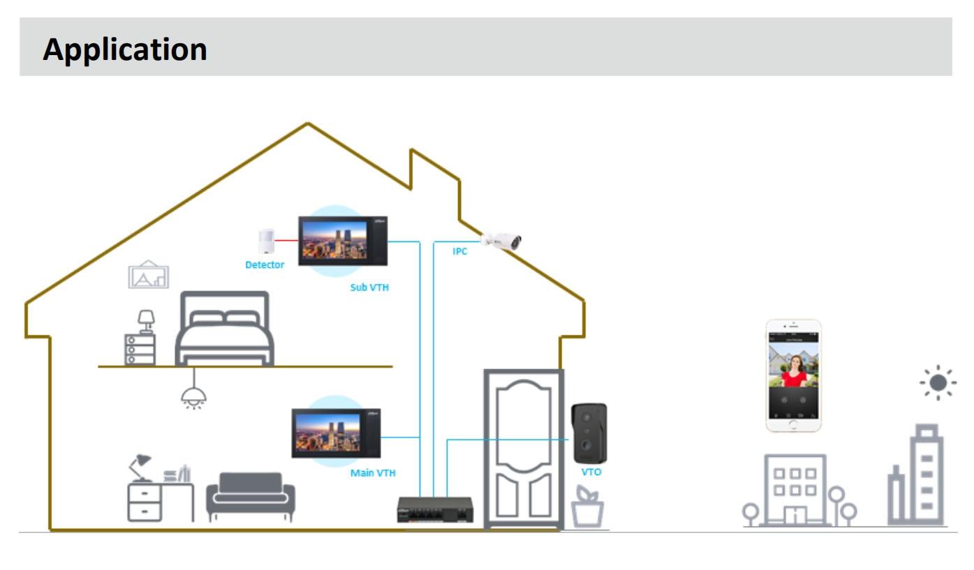 Original Dahua DHI-VTO2111D-P-S2 P2P IR POE Video Intercom IP Villa Door Station Outdoor Control Two Locks VTO2111D-P-S2 enlarge