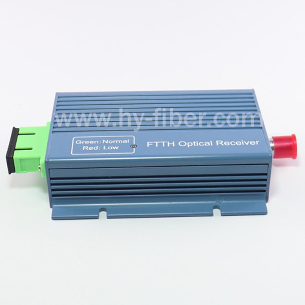 CATV nodo óptico Mini receptor FTTH CATV de fibra óptica WDM convertidor Triplexer Minimode con un puerto de RF