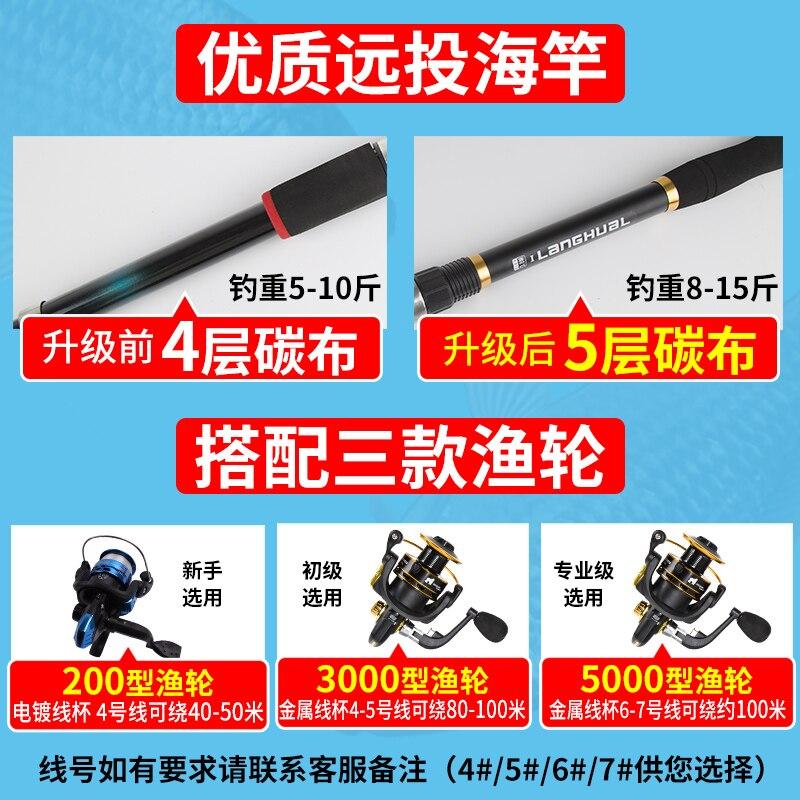 Long Throw Fishing Rod Sleeve Sea Carbon Fiber Telescopic Summer River Fishing Rods Complete Set Tubecanna Da Pesca Combo HX50RC enlarge