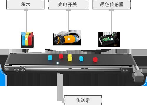 حزام ناقل للذراع الميكانيكي Dobot ، ملحق ساحر ، بدون ذراع ميكانيكي ، شحن مجاني