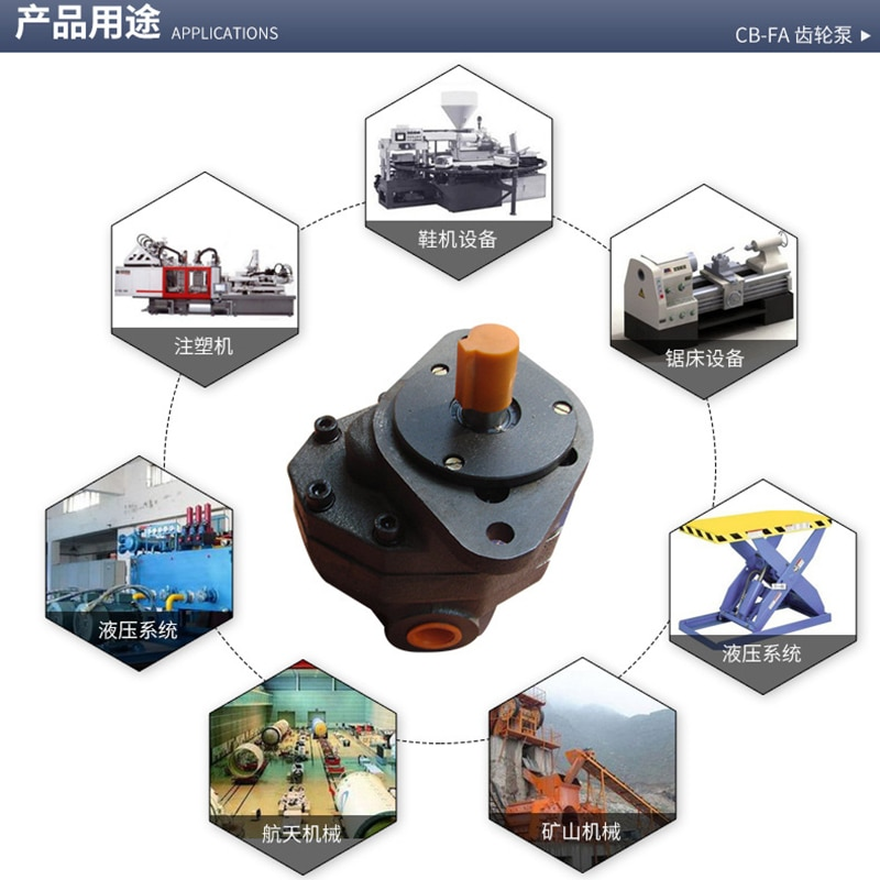 Shanxi Yuci hydraulic single-stage gear oil pump horizontal cast iron cb-f hydraulic gear pump enlarge