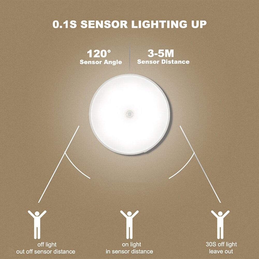 Настенный светильник Sanmusion с датчиком движения, наклейка 3 м для спальни, ванной, кухни, коридора, двери, ночники, настенные бра с аккумулятором