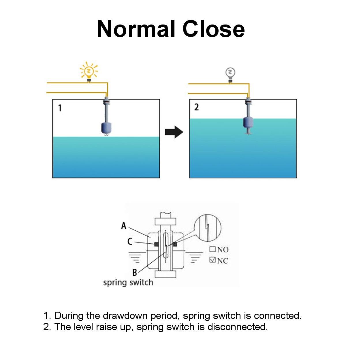 Stainless Steel Float Switch Tank Liquid Water Level Sensor Double Ball Float Switch Tank Pool Flow Sensors 10W 50W Control Pump