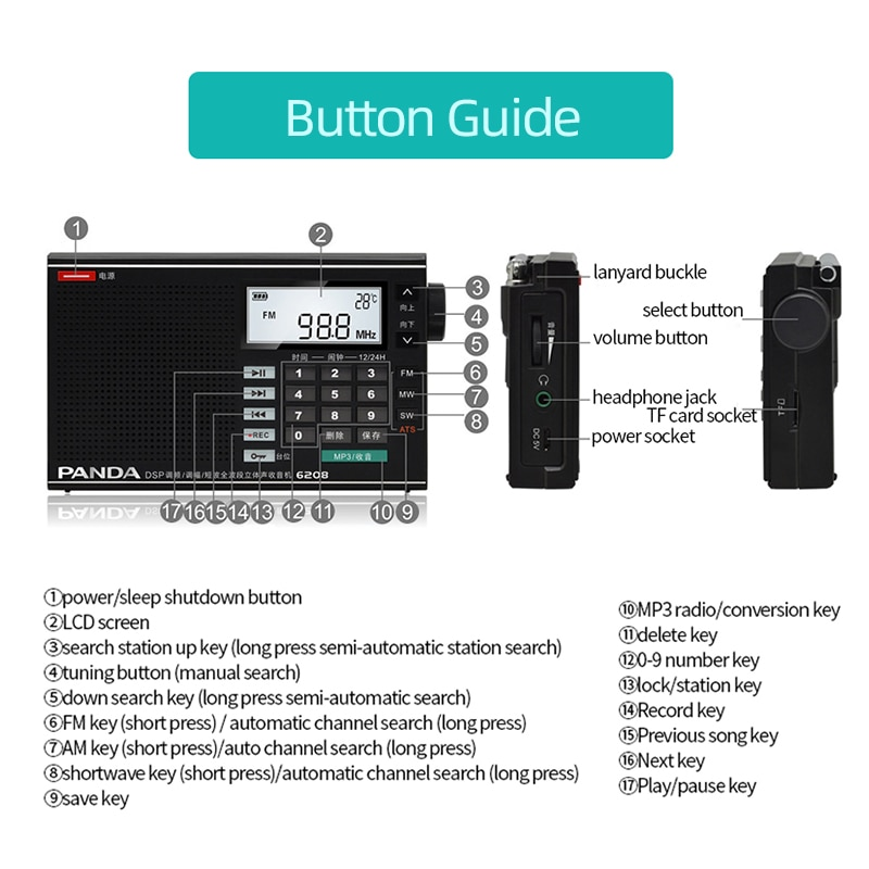 Portable Full Band FM,AM,MW,SW Radio for Elderly with Clock,Temperature Thermometer,Digital LCD Display,TF Card Slot,Recorder enlarge