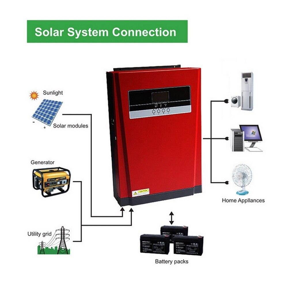 عاكس هجين بموجة جيبية نقية 80A 5000W مع لوحة شمسية وشاحن تيار متردد الكل في واحد للإدخال الشمسي 4000W 500V بحد أقصى.