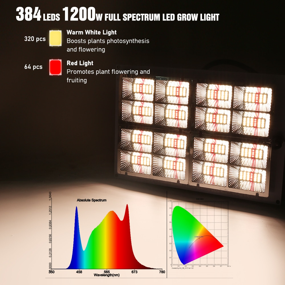 1200W Full Spectrum Warm Dimmable Led Grow Light with 120 Degree Lense Meanwell Driver for Grow Tent Greenhouse Medical Plant enlarge