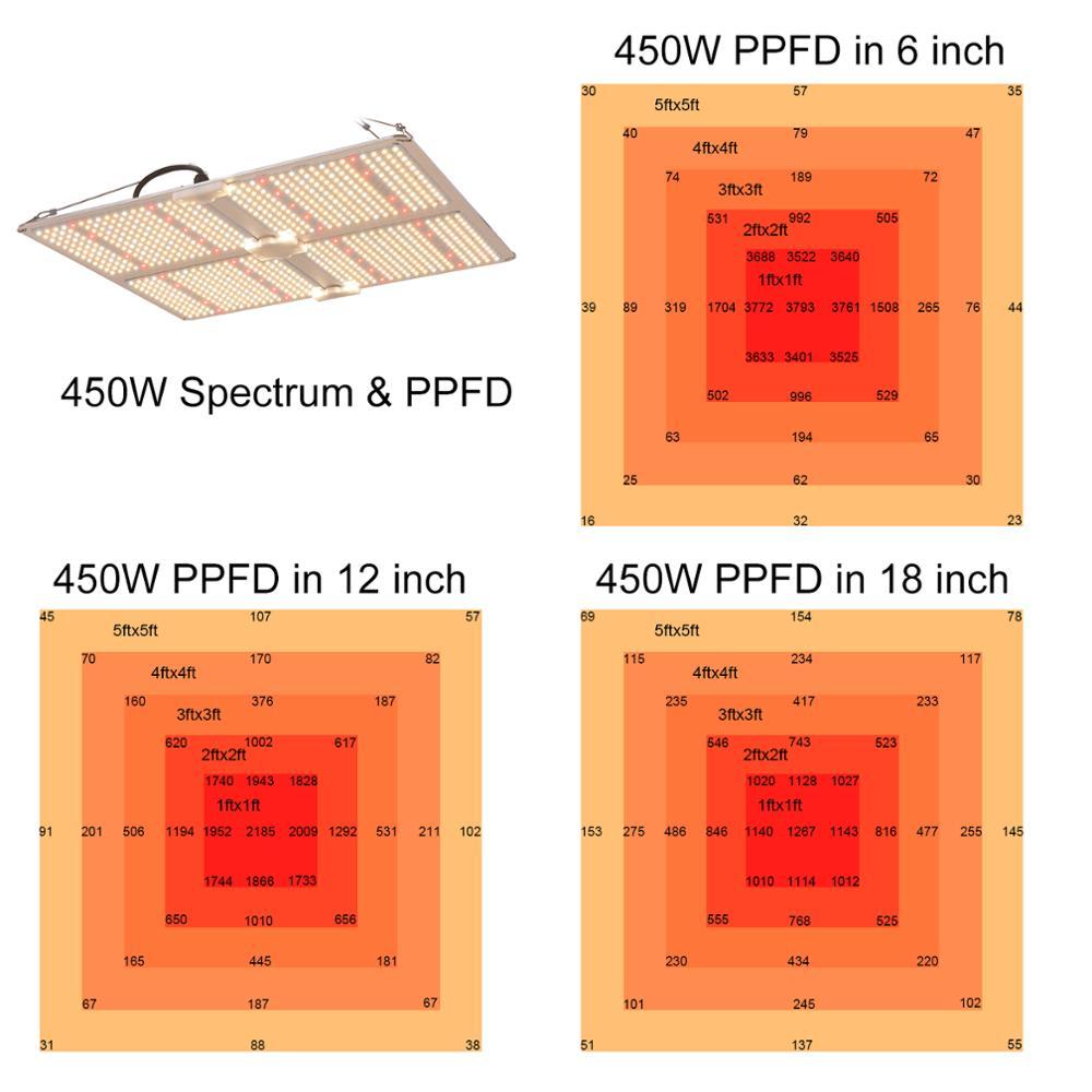 SF4000 Full Spectrum board LED Grow Light Spider sf4000 450w 480 watt Dimmable Quantum Phytolamp for plants enlarge