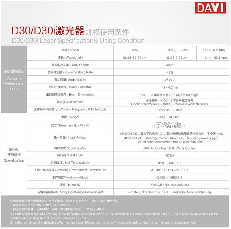 High-quality CO2 DAVI RF Tube D30 30W Laser Metal Tube Wavelength 10.6um CO2 Laser Source enlarge