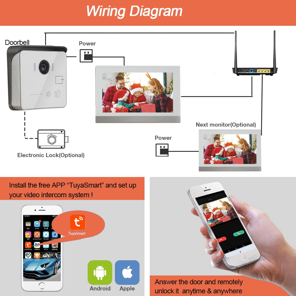 VIDEW 7 Inch IP Video Doorbell Intercom System Tuya Smart with Camera and 7 Inch Touch Screen Monitor RFID Access for Home Villa enlarge