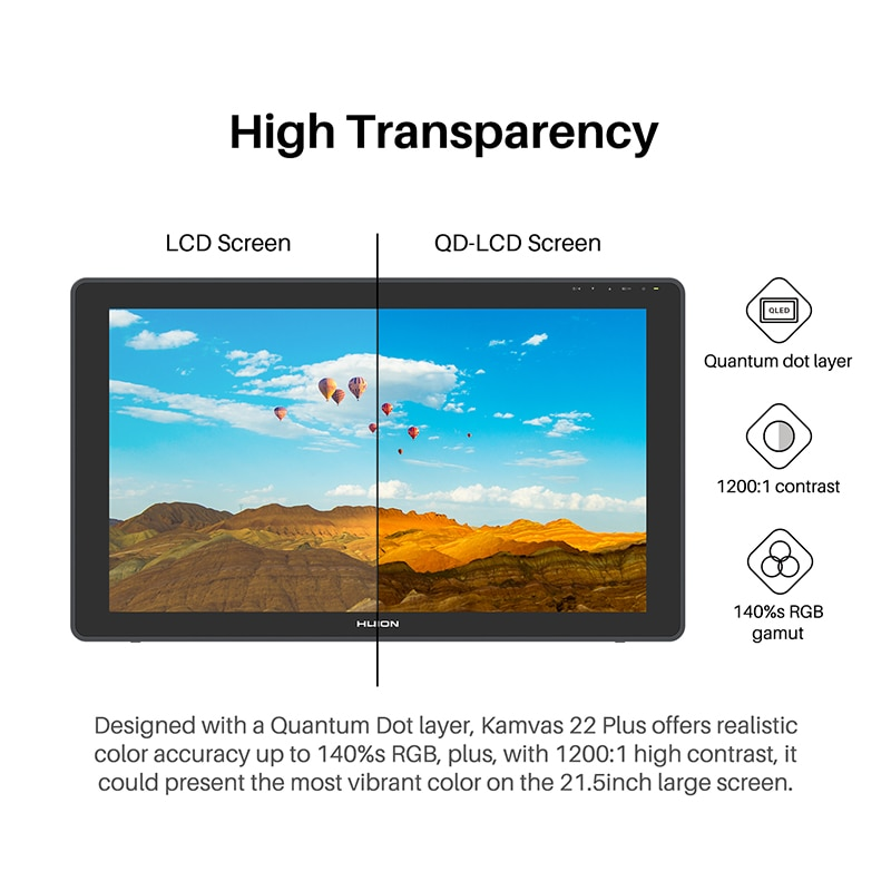HUION Kamvas 22 Plus Graphic Pen Display Digital Art Painting Tablet Monitor 21.5 inch with Anti-glare Etched Glass 140%sRGB enlarge