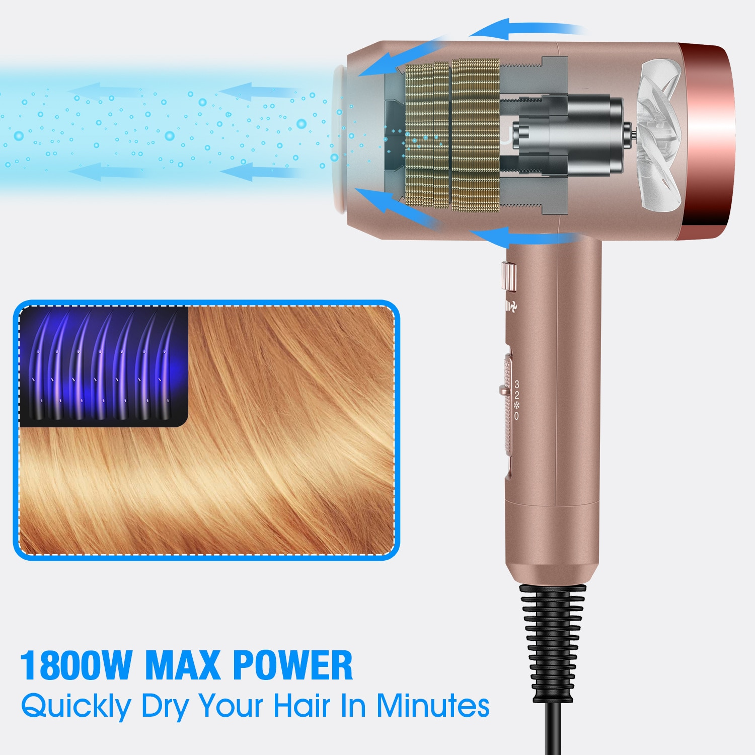 Professional Hair Dryer 1800W Anion High Power Strong Wind Fast Drying with Diffuser Nozzle Hairdryer Women Men Travel Home Use enlarge