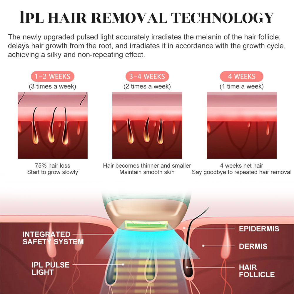 Laser Epilator Painless Flashes 990000 IPL Hair Removal Women Facial Body Permanent Hair Remover Device Electric Laser Epilator enlarge