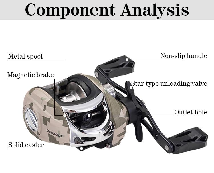 7.3:1 High speed ratio camouflage drop wheel Luya magnetic brake metal Bait Casting Fishing reel