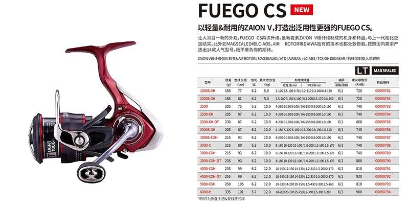 Original 2021 Daiwa Fuego CS LT Saltwater Spinning Fishing Reel 1000 2000 2500 3000 4000 5000 6000 enlarge