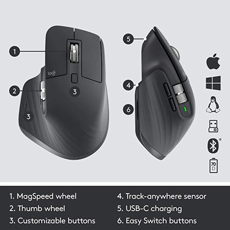 Original Logitech MX Master 3/Master 2S/Anywhere 2S Wireless Mouse Wireless Bluetooth Gaming Mouse Office Mouse for laptop pc