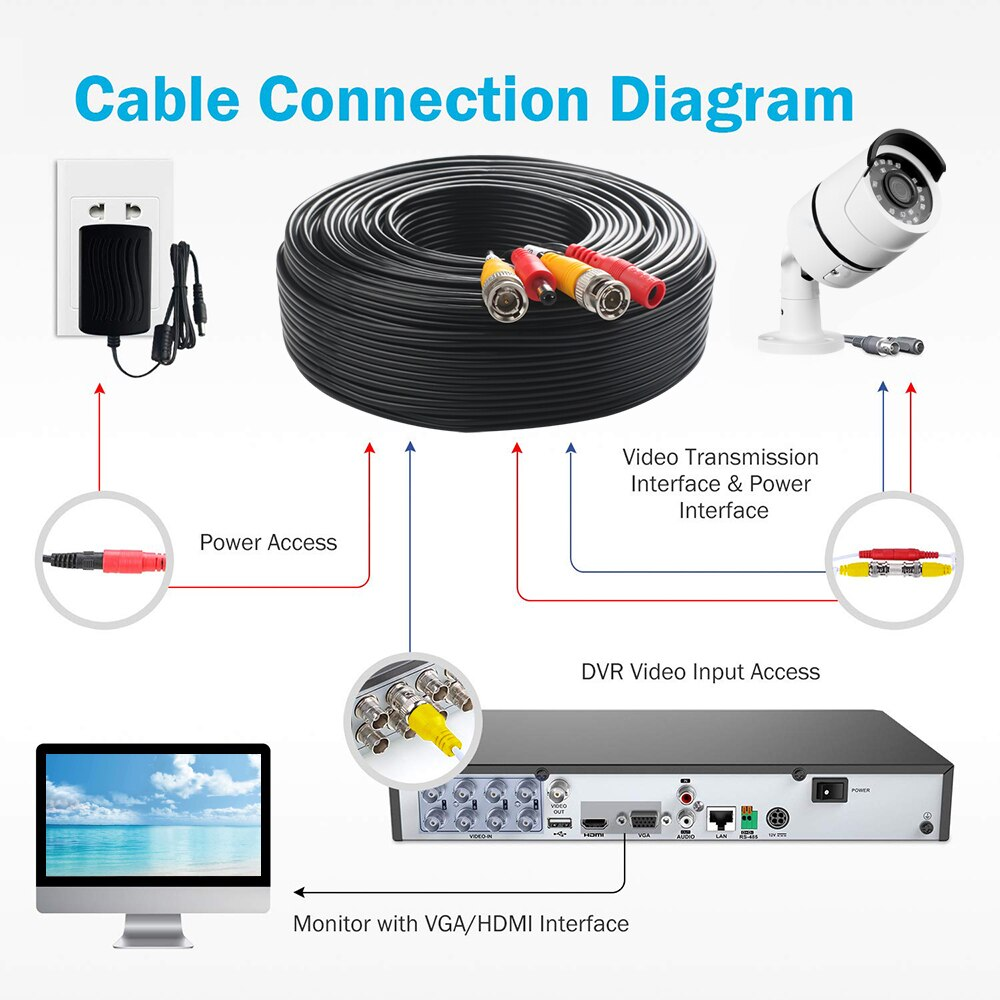 Free Shipping BNC connector BNC Video Power Cable 5M 10M 15M 20M 30M 40M 50M for Analog AHD CCTV Camera security system enlarge