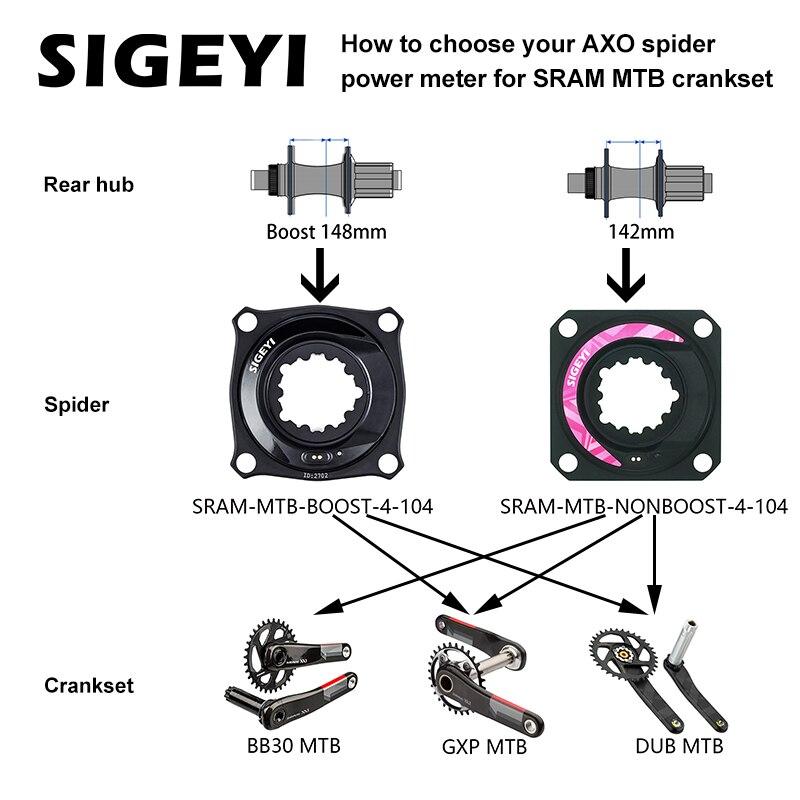 AXO SRM Power Meter Spider powermeter bicycle Crank spider Cadence for road mtb mountain bike SRAM ROTOR crankset power meter