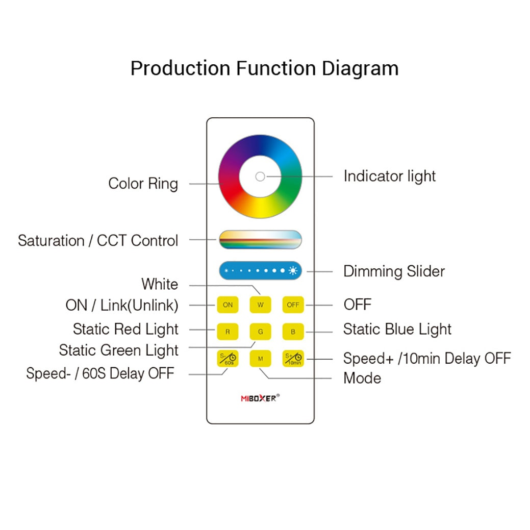 FUT088 RGB+CCT Full Touch Remote led dimmer  16million colors Adjustable Saturation CCT Brightness