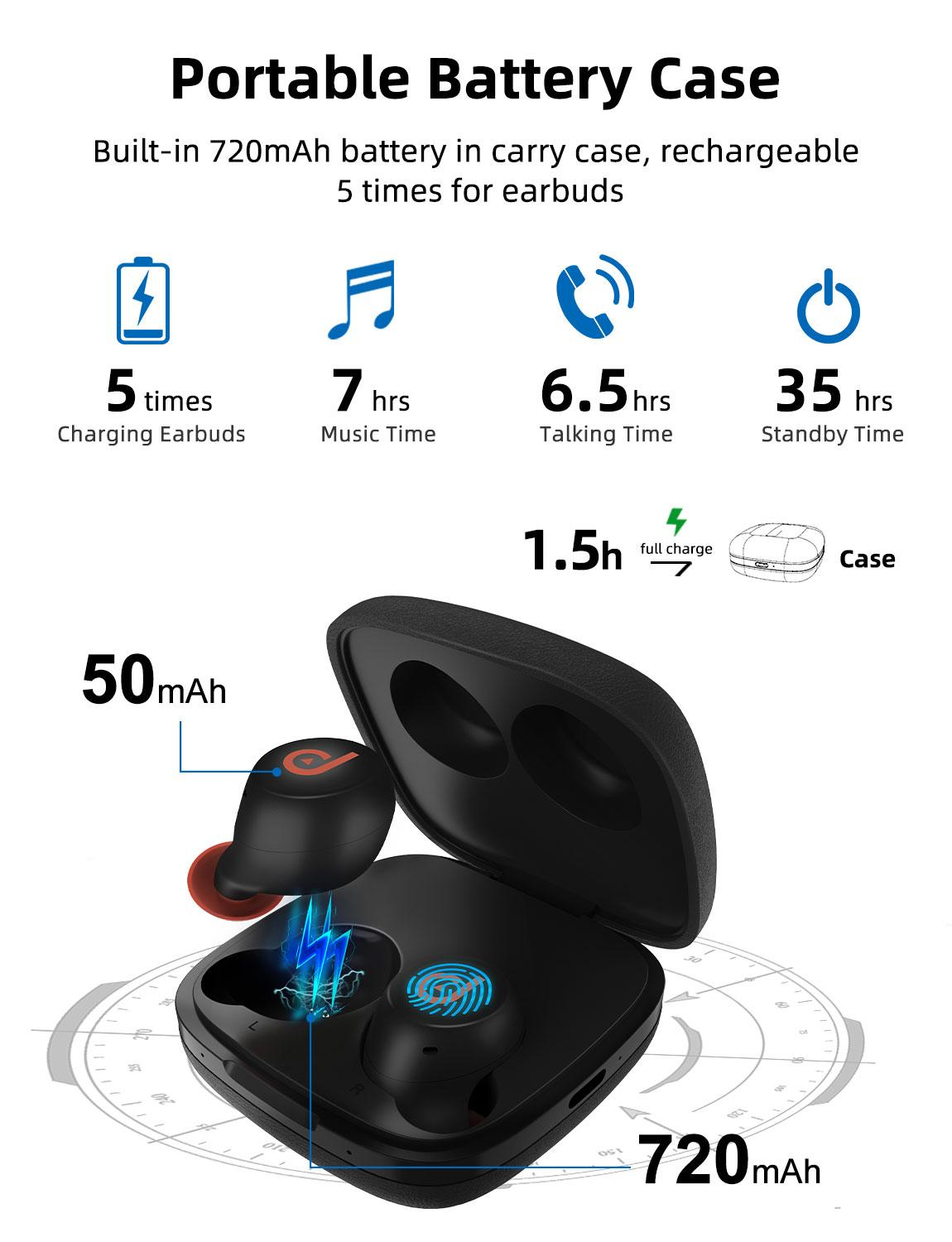 Dyplay True Wireless Earphones Bluetooth 5.0 Noise Canceling Earbuds with Portable Battery Case Auto Pairing Touch Control IPX5 enlarge