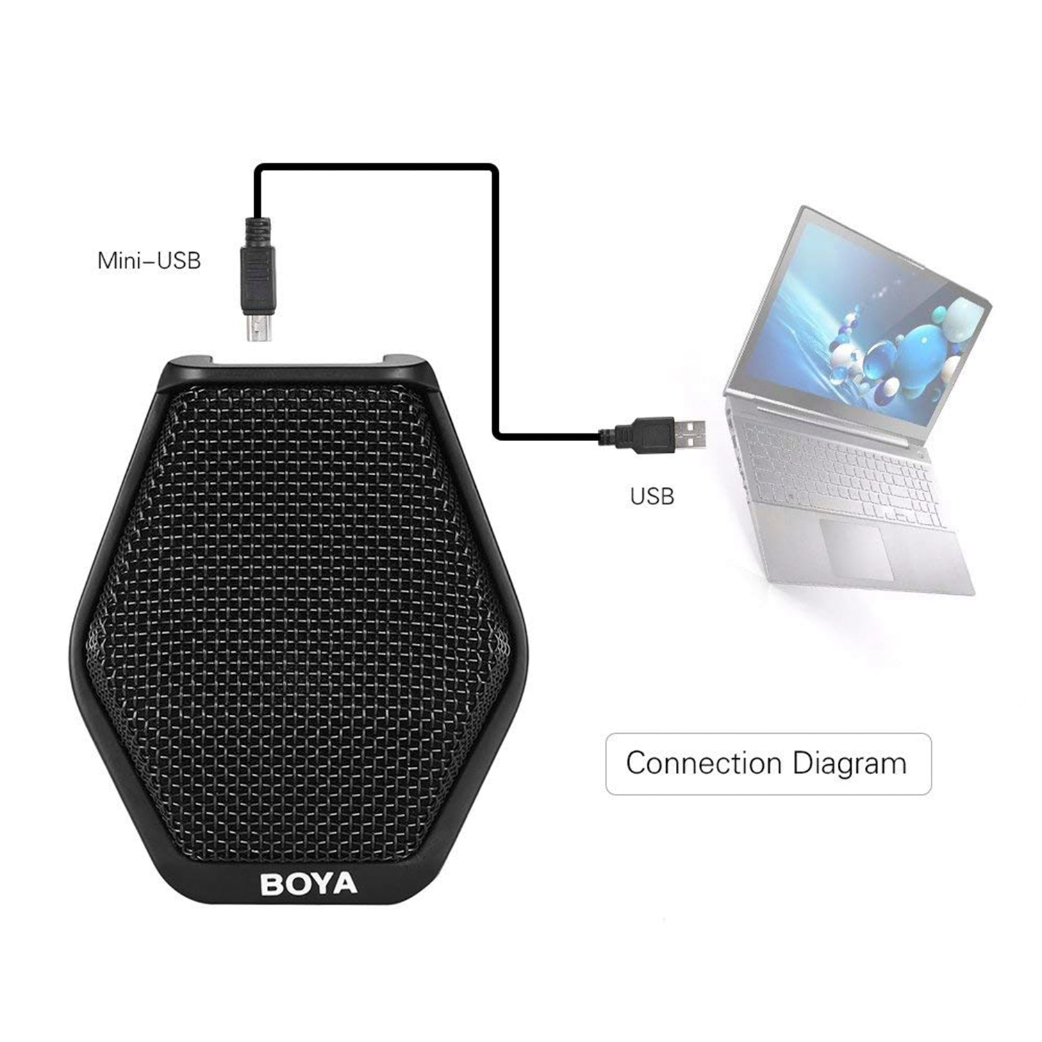 BOYA BY-MC2 USB Condenser Desktop Conference Computer Microphone with 180 Degree / 20' Pickup Range for Windows & Mac & Laptop enlarge