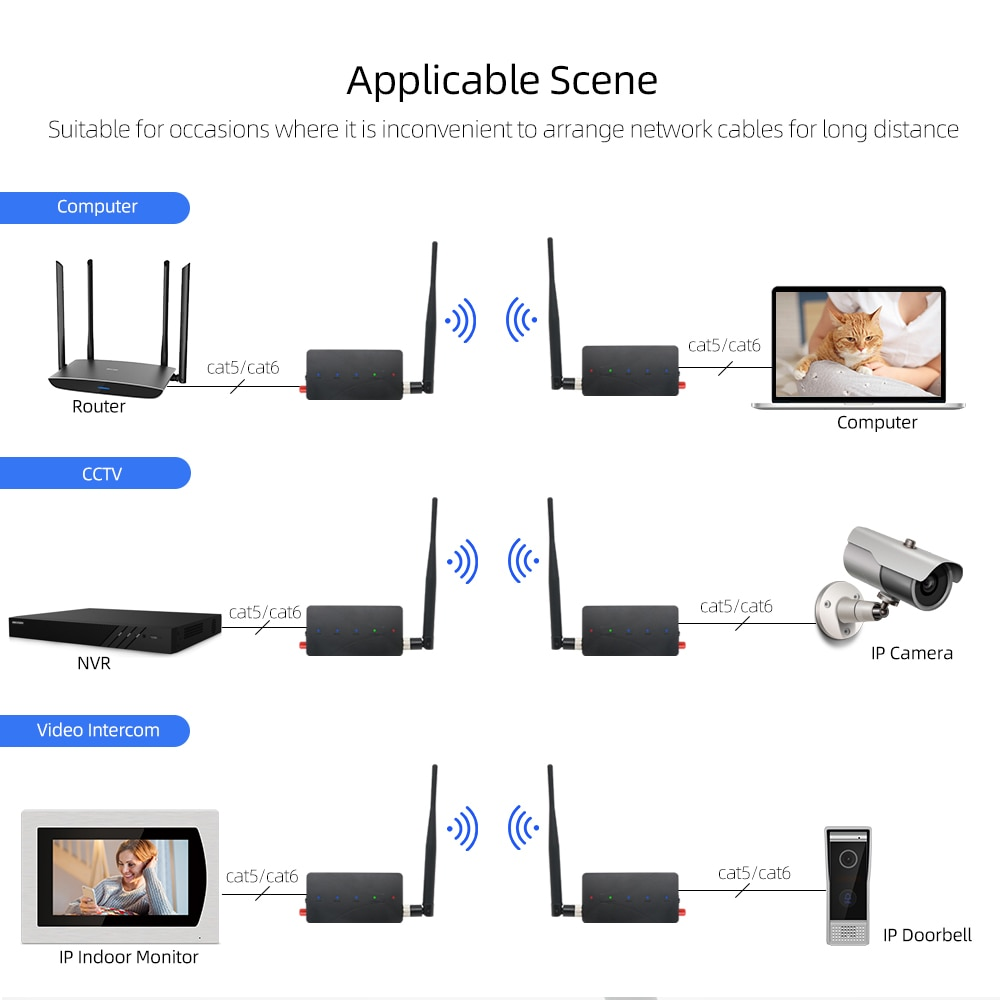 Jeatone New 2.4GHz Mini Wireless Transmitter & Receiver IR Remote Extender 150m Digital STB Sharing Device Transmission enlarge
