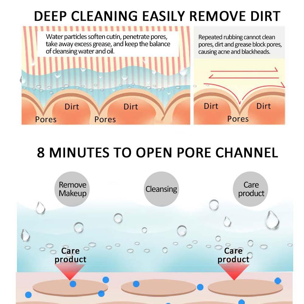 Nano Ionische Diepe Reiniging Gezicht Cleaner Facial Hot Stoomboot Gezicht Spuit Schoonheid Gezicht Stomen Apparaat Spuit enlarge