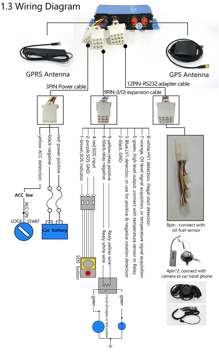 SEEWORLD 3G larga vida de la batería localizador incorporado antena app gps localizador coban tk103A con sensor ultrasónico de combustible S308