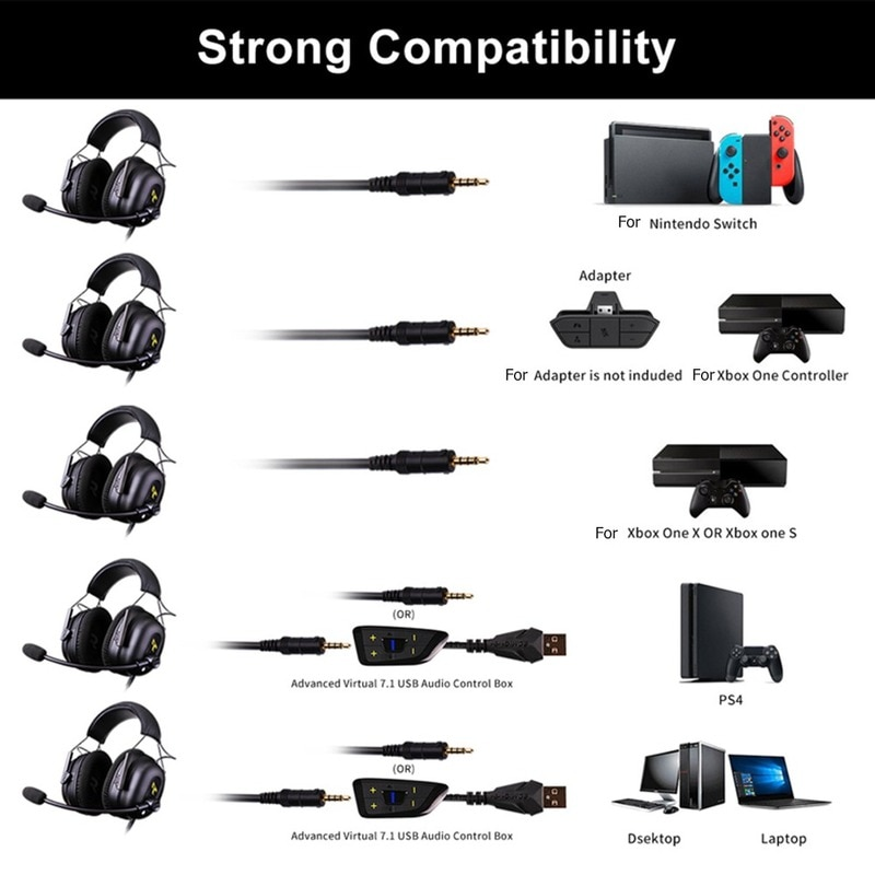 Somic G936N Gaming Headset 7.1 Virtual Gamer Headphone 3.5mm Wired Surround Sound Stereo Earphones with Mic for PS4 PC Games enlarge