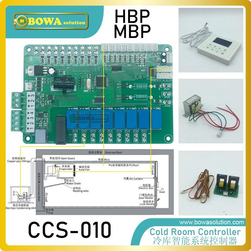 O controlador esperto geral do sistema é projetado para a sala fria, integrando eevs, injeção líquida, condensador & motor do ventilador do evaporador