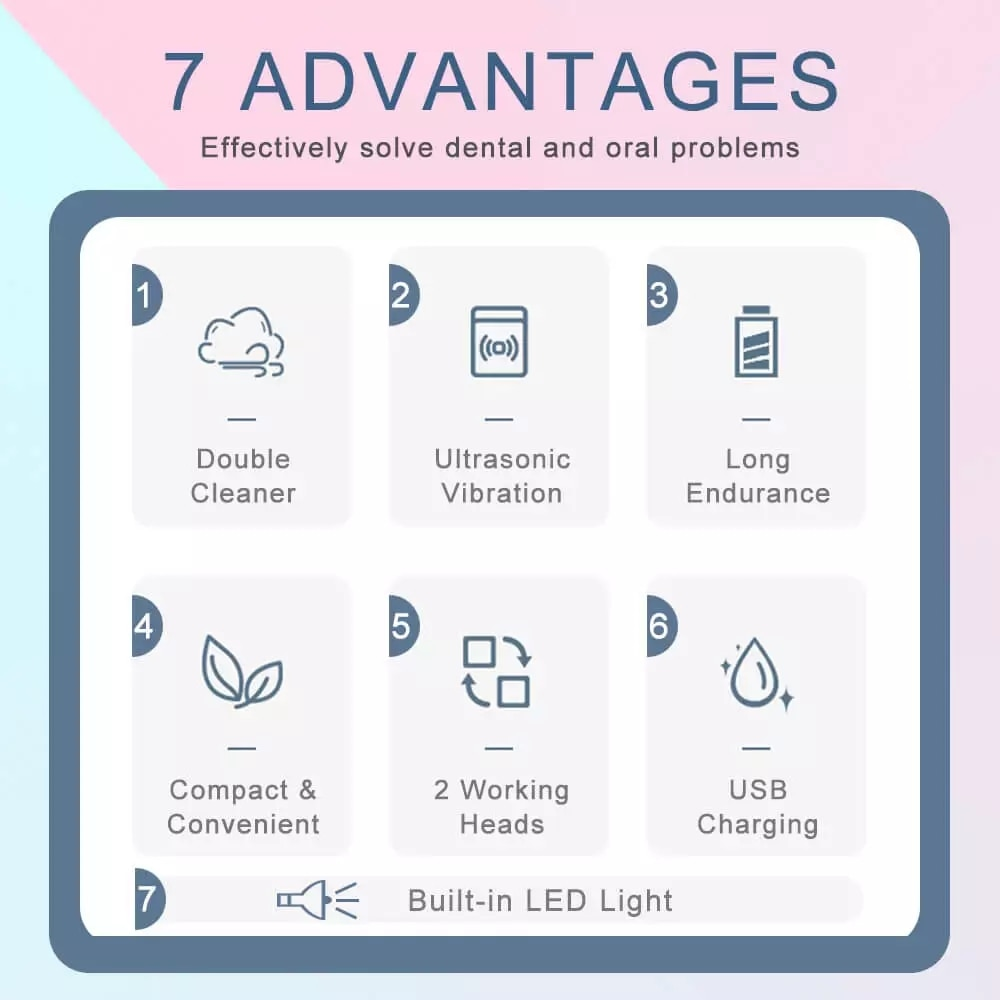 Household Dental Calculus Remover Electric Tartar Remover Tartar Ultrasonic Whitening USB Rechargeable Tooth Cleaner Portable enlarge