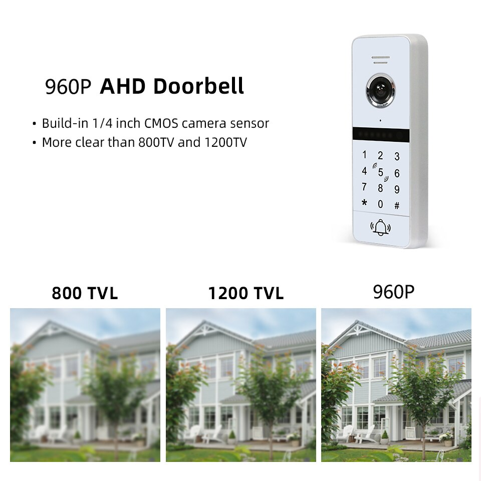 AnjieloSma Wired Full Touch Screen Doorbell Outdoor Unit 960p,Support Password Unlock Work with IP Wifi Monitor enlarge