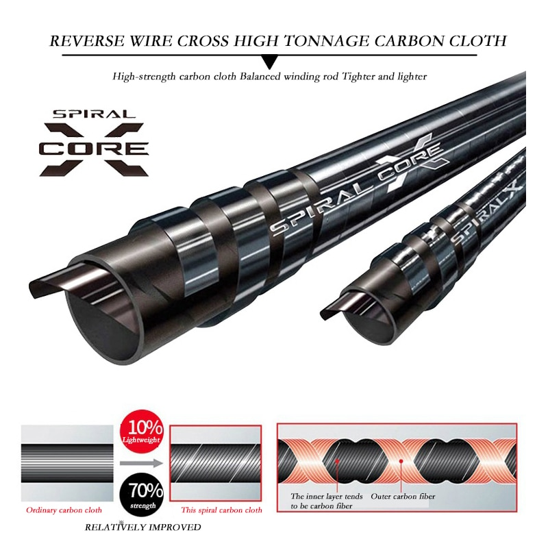 Japan Spinning Fishing Gear Fuji Tackle ML M Carbon Cork Wood Handle Jigging Squid Carp Rod Boat Lure Pole Offshore Angling Rock enlarge