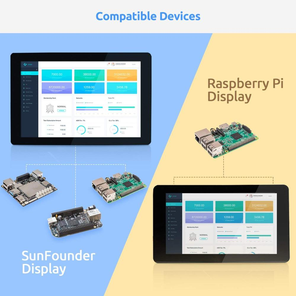 SunFounder Raspberry Pi 10.1