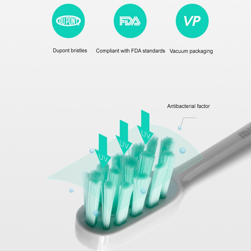 Original Xiaomi T500 Sonic Electric Toothbrush  Mi Long Battery Life IPX7 Mijia Tooth Brush High Frequency Vibration Magnetic enlarge