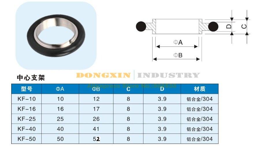 10pcs/lot KF10 Aluminum Center frame and Fluorous rubber O ring