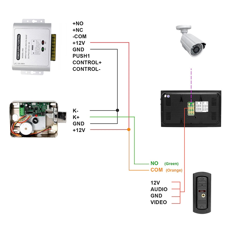 7 Inch Video Door Phone System Home 1200TVL Doorbell Camera with 32G Memory Card & Access Control Power Supply & Electric Lock enlarge