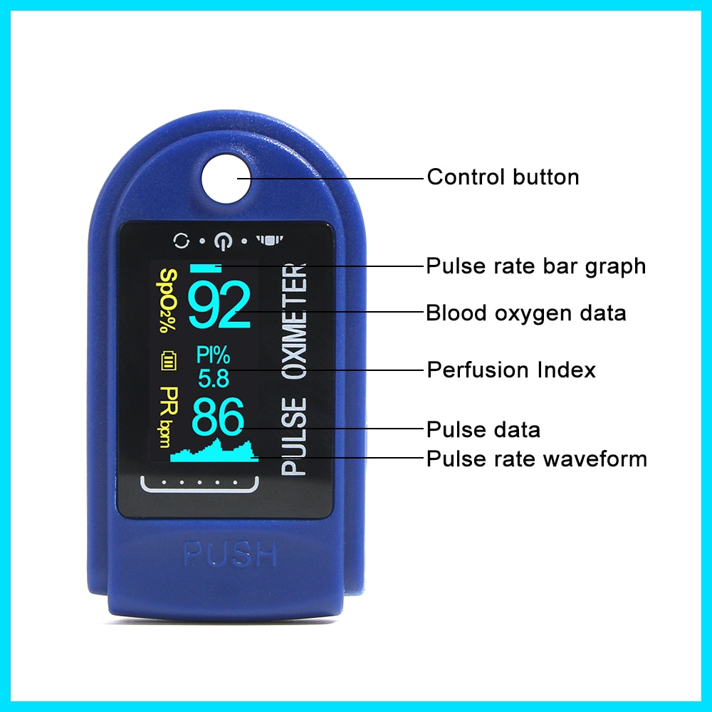 RZ Finger Oximeter Fingertip Pulsioximetro Heart Rate Saturometro Household Health Monitors Pulse Oximeter