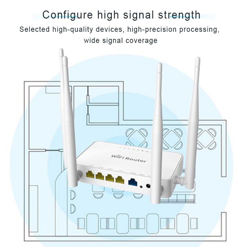 Wireless WiFi Router For 3G 4G USB Modem With 4 External Antennas 802.11g 300Mbps openWRT/Omni II Access Point