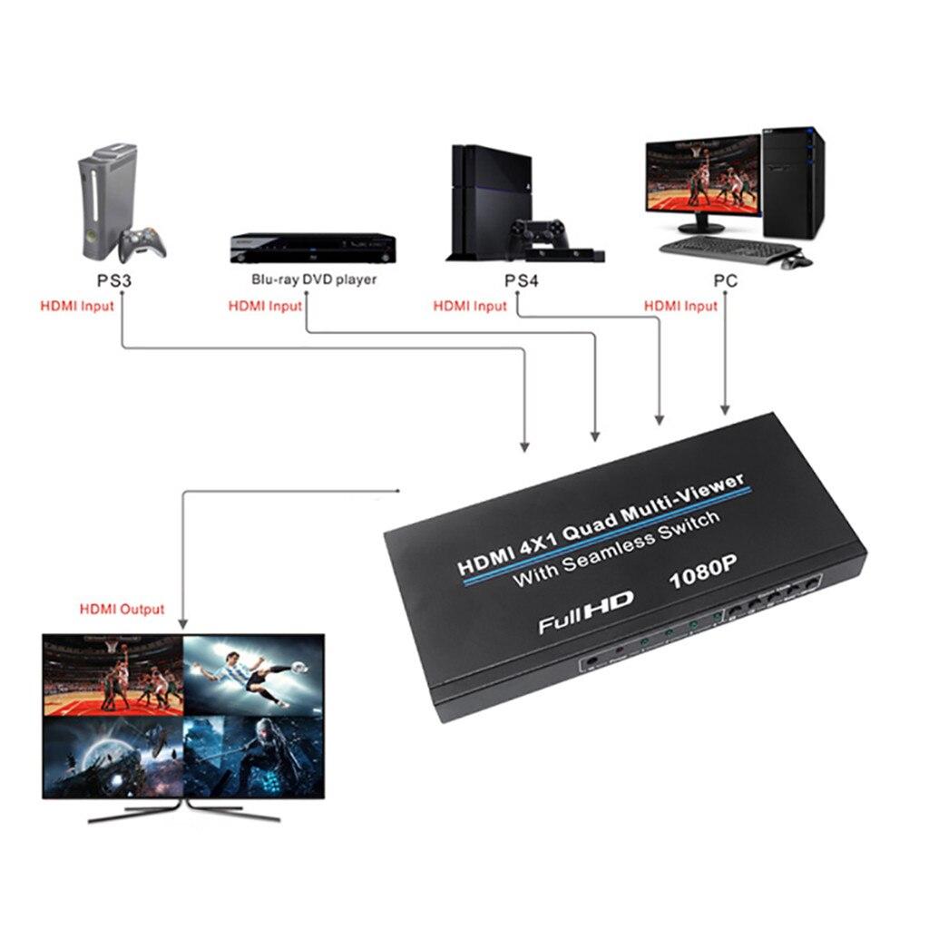 NK-941 HDMI 4X1 Quad Multi-visor 1080P 4in1 fuera HDMI interruptor de pantalla con 5 modos