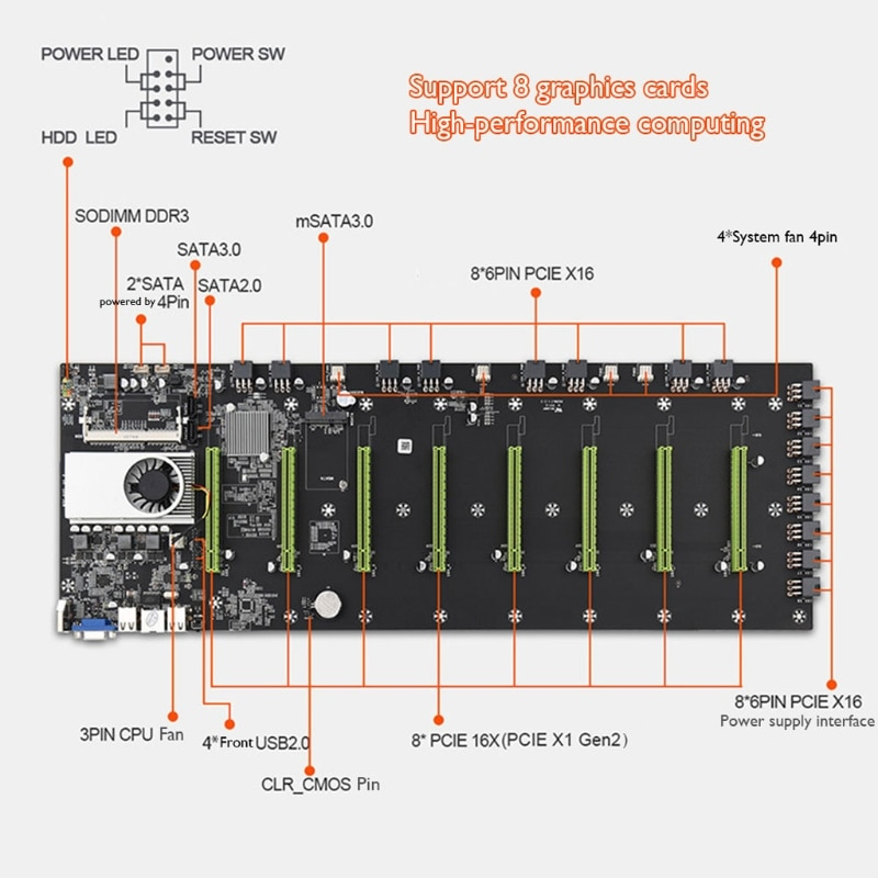NEW D37 Mining Machine Motherboard Group Integrated Memory BTC 8G DDR3 Low Power Consumption for Miner Cryptocurrency Mining enlarge