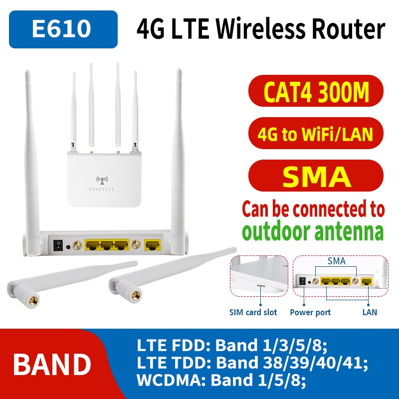 300Mbps 3G 4G Wifi Router Wireless VPN Modem 4G Sim Card Outdoor LTE Wi-Fi Bridge 4 External Antennas Networking WAN/LAN Routers