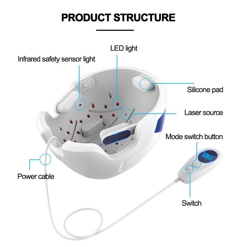 Hair Growth Helmet For Beard Upgrade Treatment Fast Anti Hair Loss Promote Men Helmet Laser Cap Massage Beauty Products enlarge