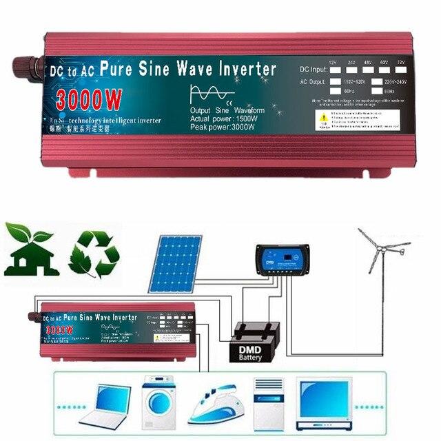 Pure Sine Wave Inverter DC 12v/24v To AC 110V/220V 1000W 1600W 2000W 3000W Voltage Transformer Power Converter Solar Inverter 4