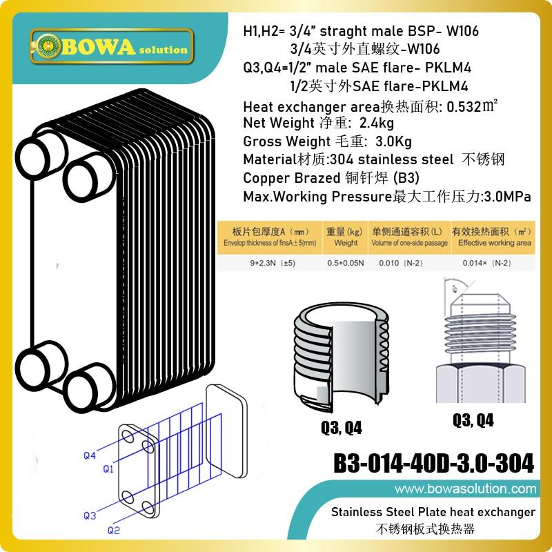 PHE de acero inoxidable de 0.53sqm funciona como evaporador de 1.5HP unidades de bomba de calor de fuente de agua o como recuperación de calor de ENFRIADORES DE AGUA