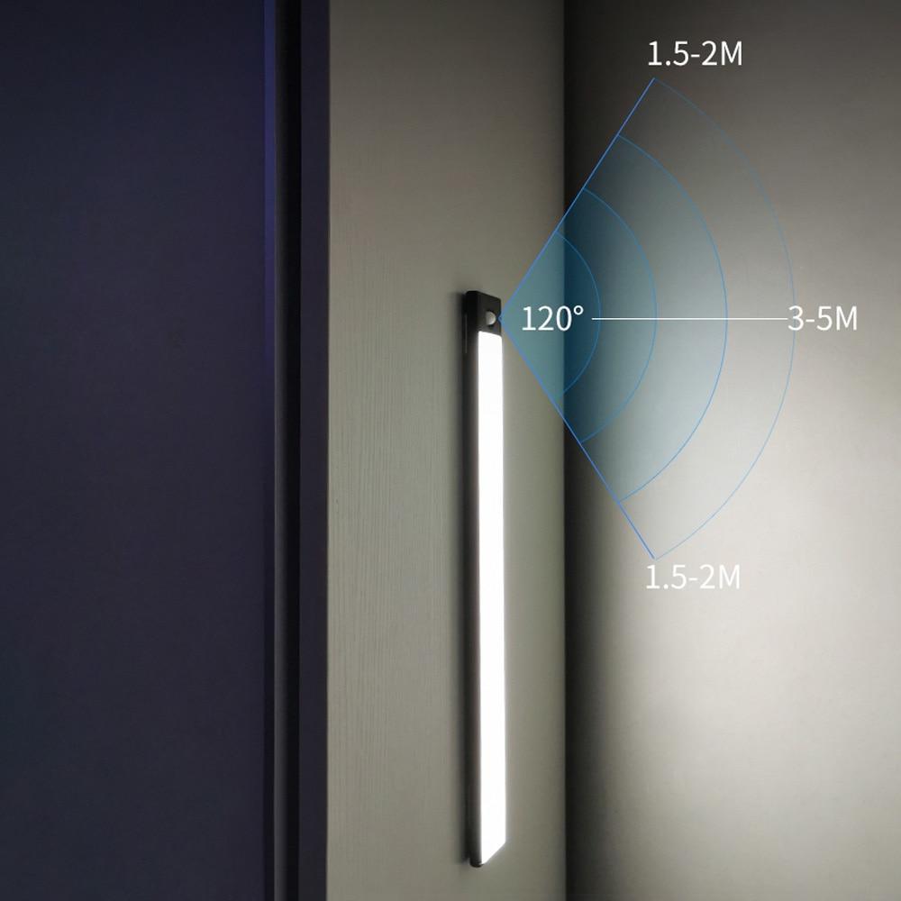 Zerouno USB 5 в ручной выключатель кухонный светильник с датчиком движения светодиодный светильник для бара беспроводной светильник для шкафа ...