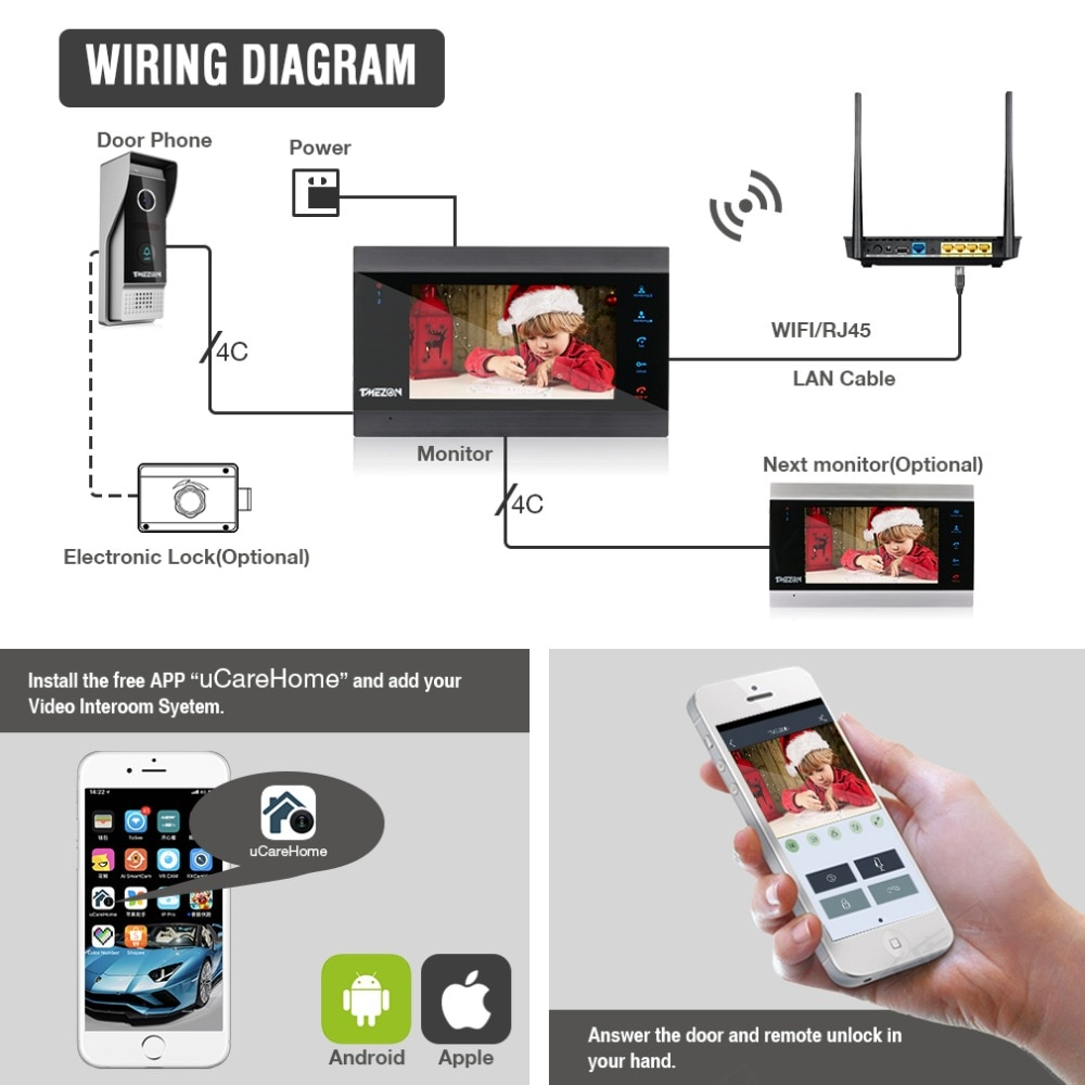 Wired Doorbell Video Outdoor Unit 1200TVL (need to work with Tmezon IP 7 inch intercom monitor, cannot work alone) enlarge